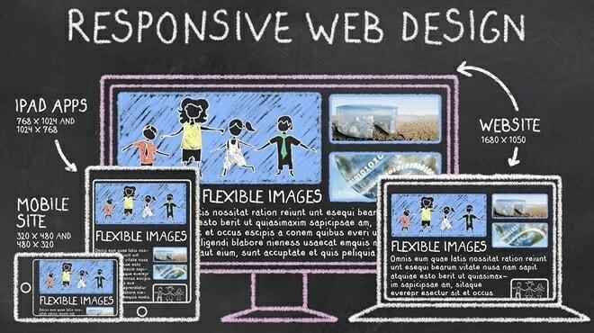 Mobile Responsive Web Design Makeover